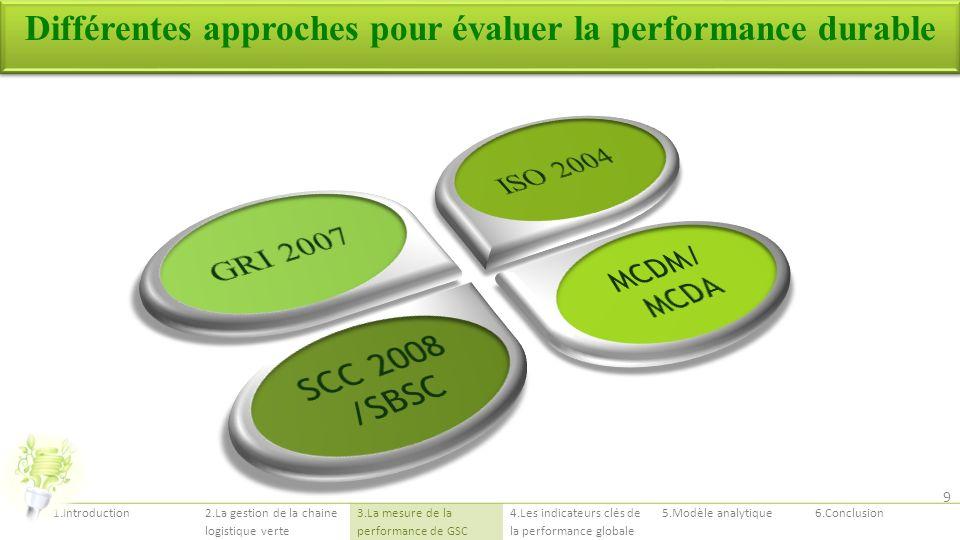 Différentes approches pour évaluer la performance durable