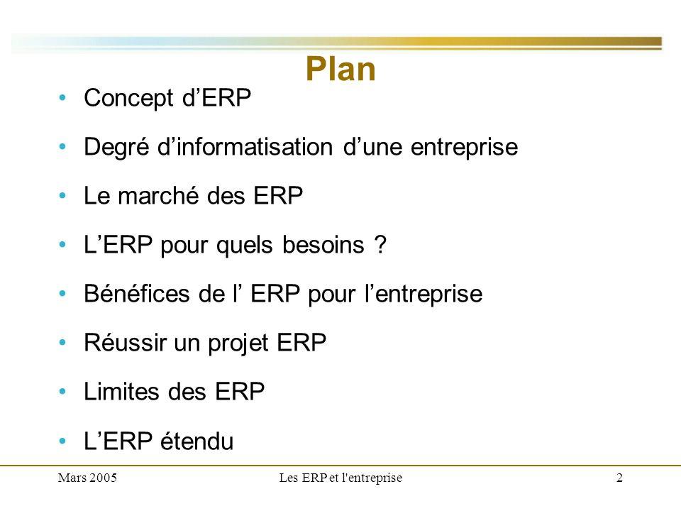 Plan Concept d'ERP Degré d'informatisation d'une entreprise