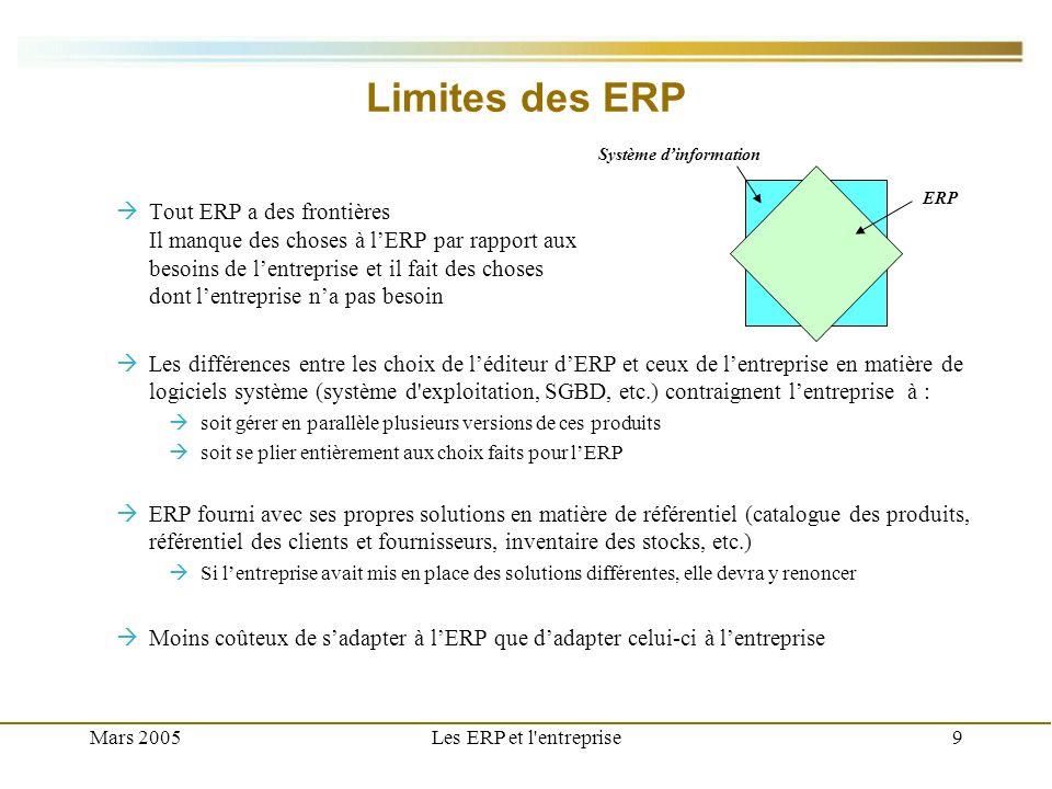 Limites des ERP ERP. Système d'information.