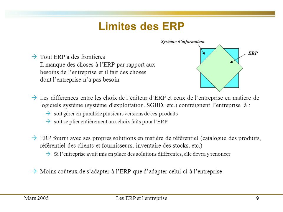 Limites des ERPERP. Système d'information.