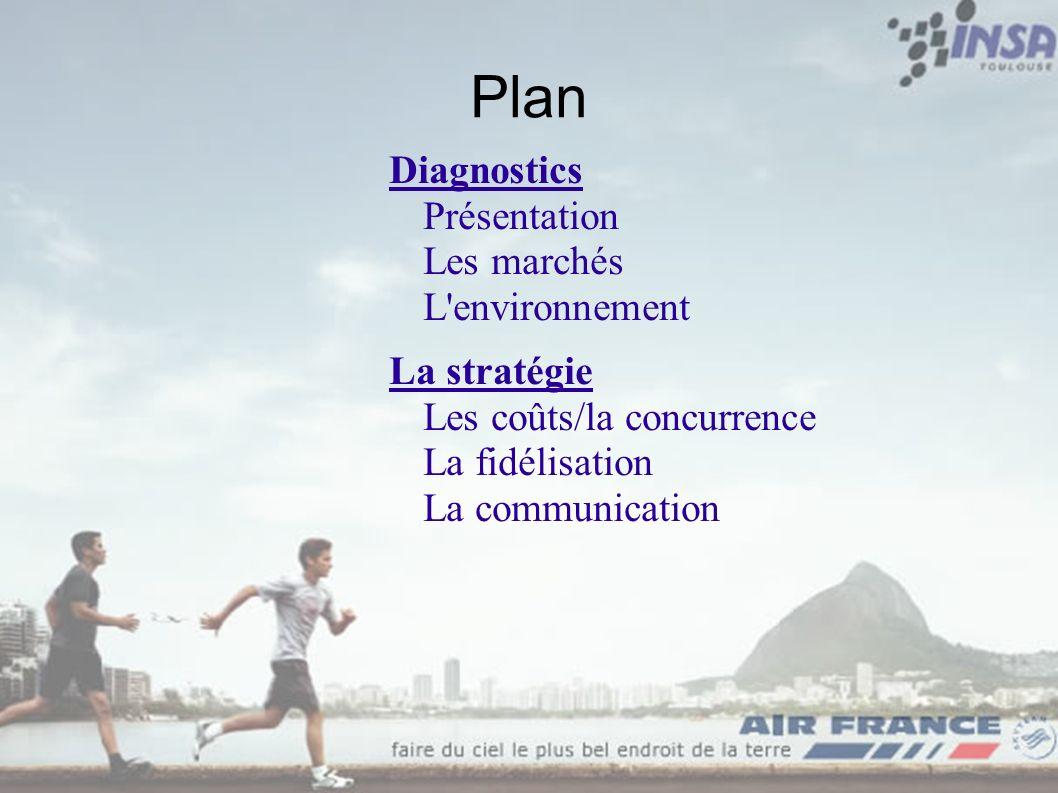 Plan Diagnostics Présentation Les marchés L environnement