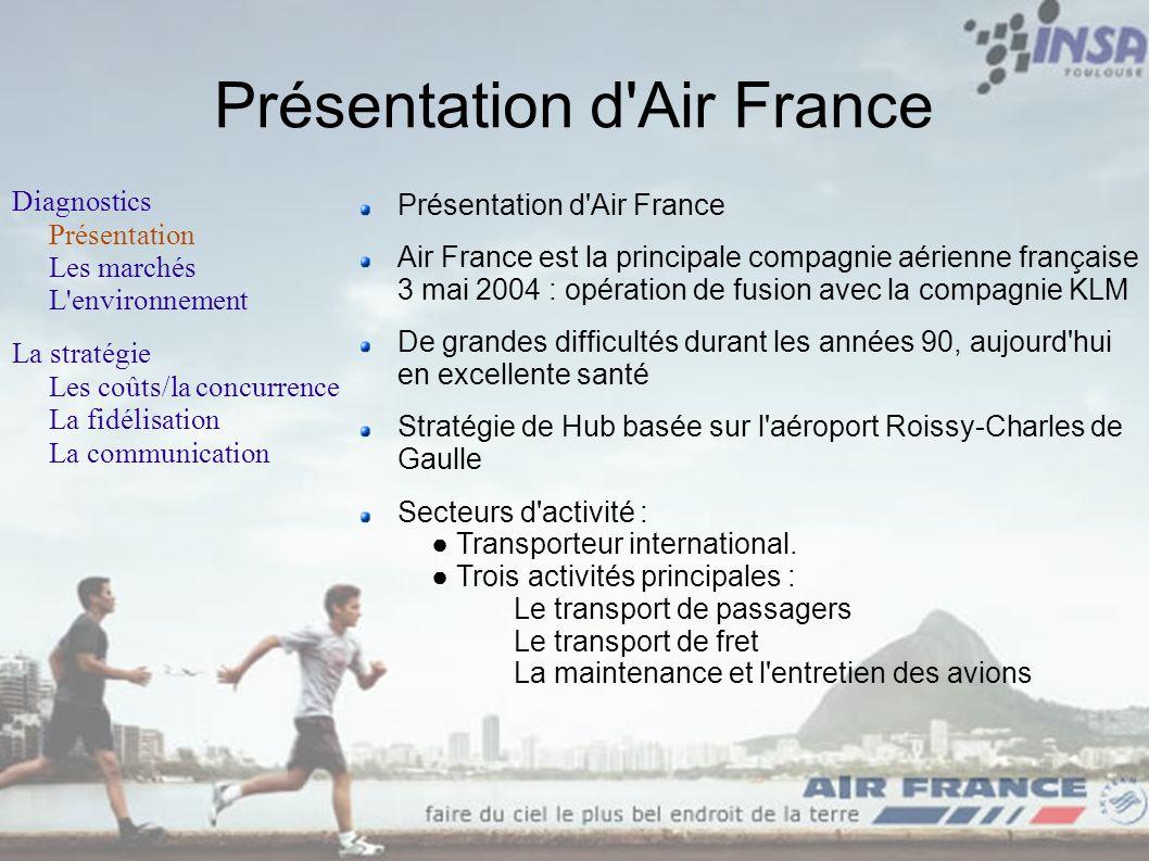 Présentation d Air France