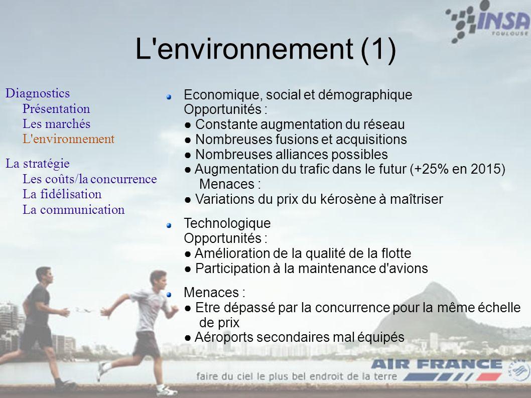 L environnement (1) Diagnostics Présentation Les marchés L environnement.