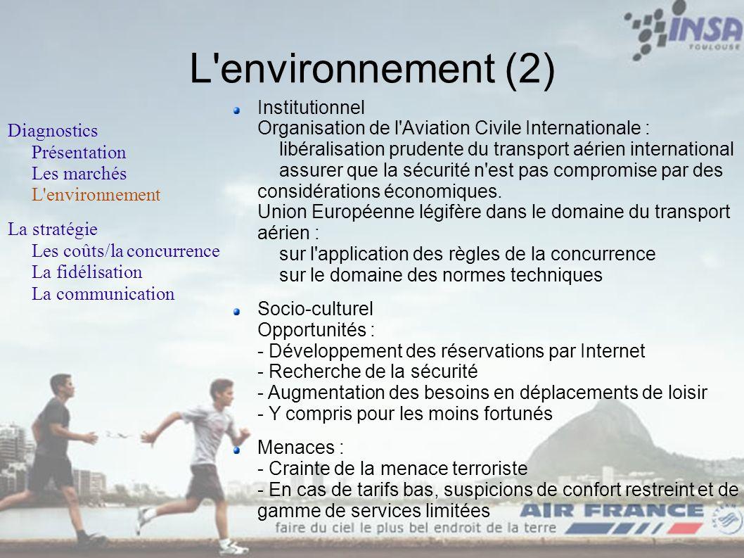 L environnement (2)