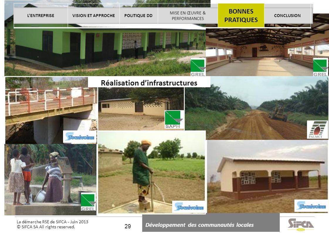 Réalisation d'infrastructures