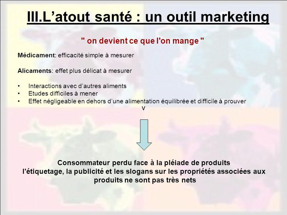 III.L'atout santé : un outil marketing
