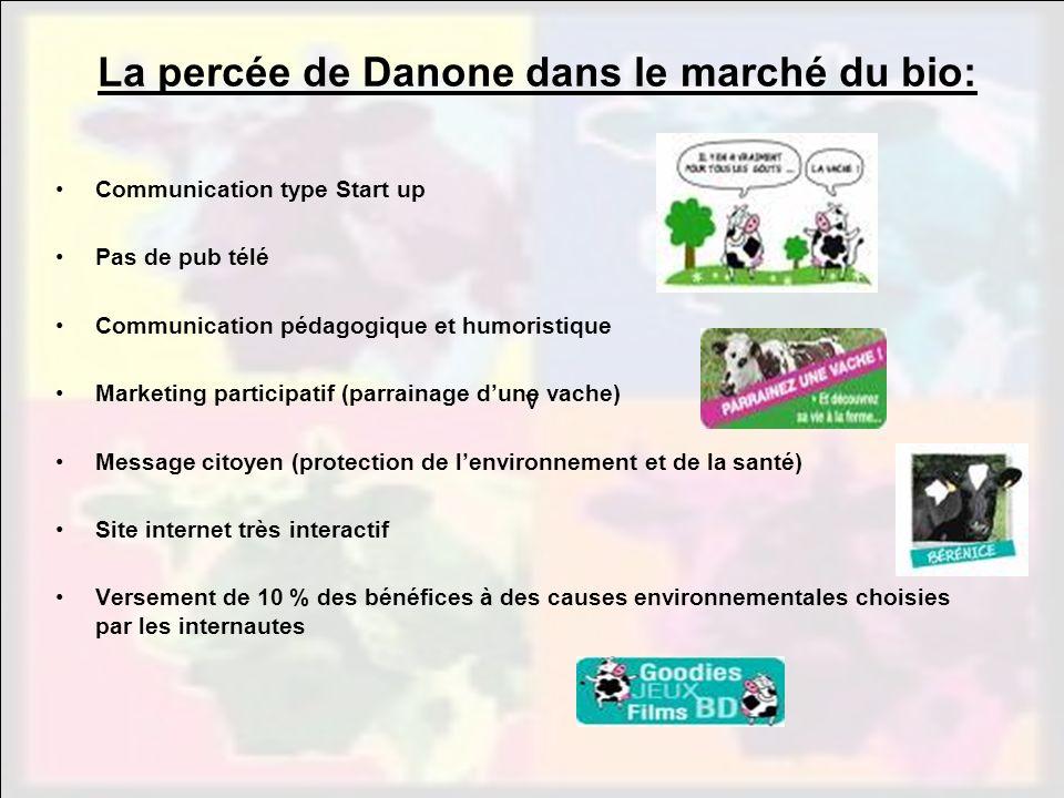 La percée de Danone dans le marché du bio: