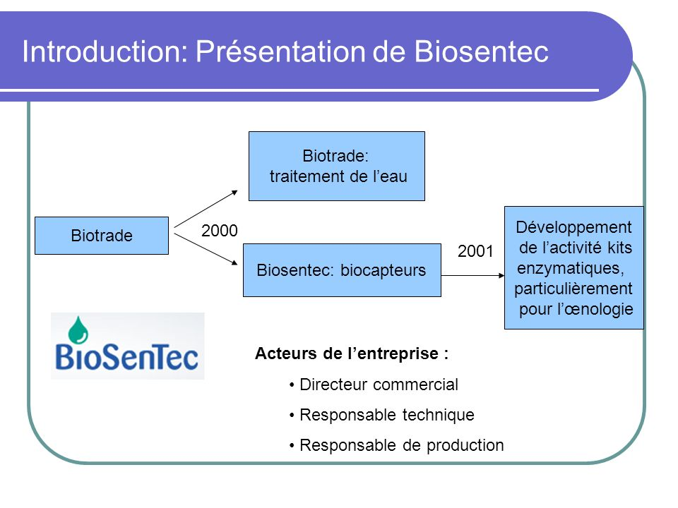 Introduction: Présentation de Biosentec