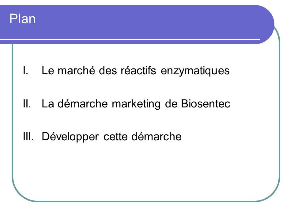 Plan I. Le marché des réactifs enzymatiques