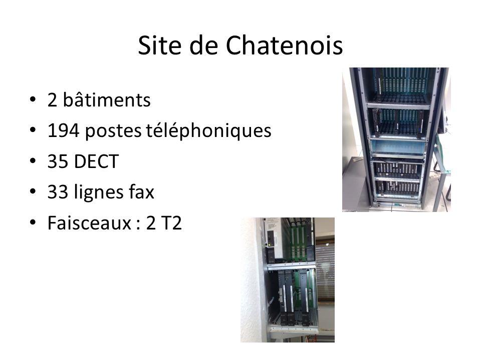 Site de Chatenois 2 bâtiments 194 postes téléphoniques 35 DECT