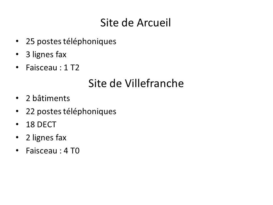Site de Arcueil Site de Villefranche 25 postes téléphoniques