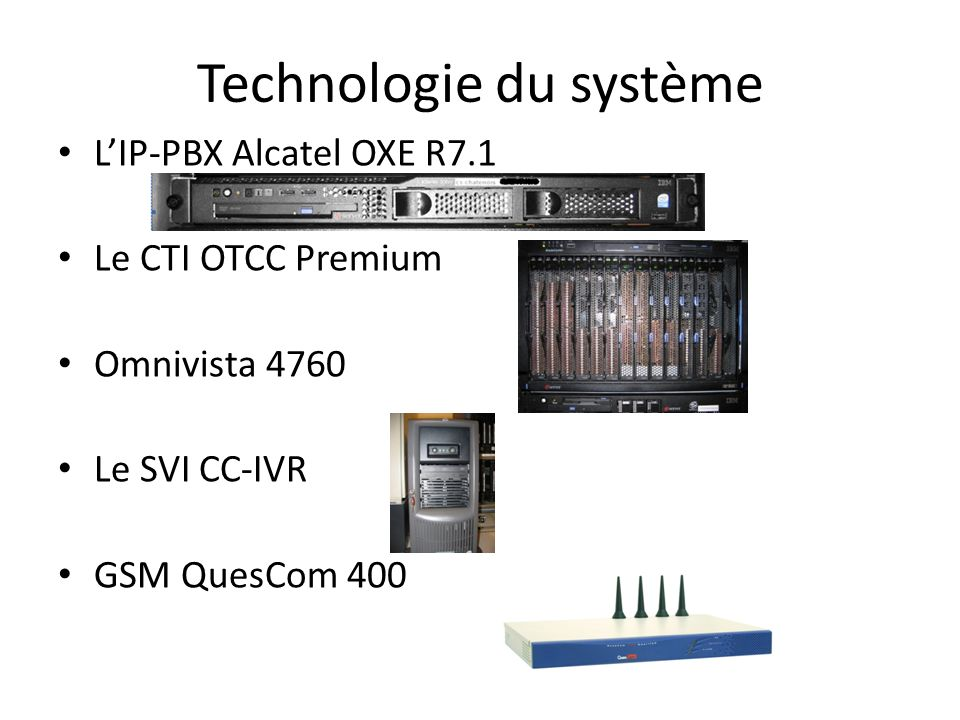 Technologie du système