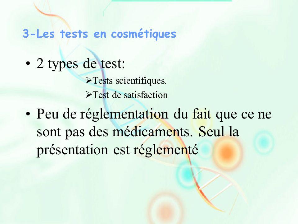 3-Les tests en cosmétiques