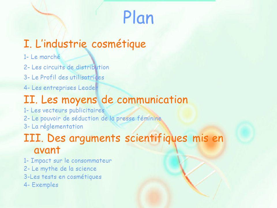 Plan I. L'industrie cosmétique II. Les moyens de communication