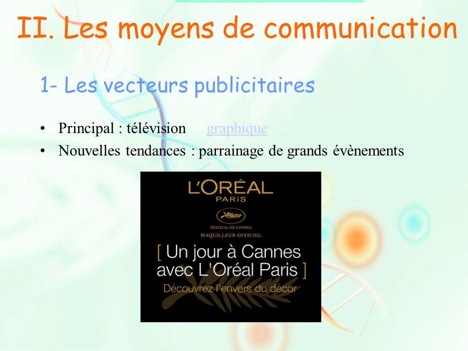II. Les moyens de communication