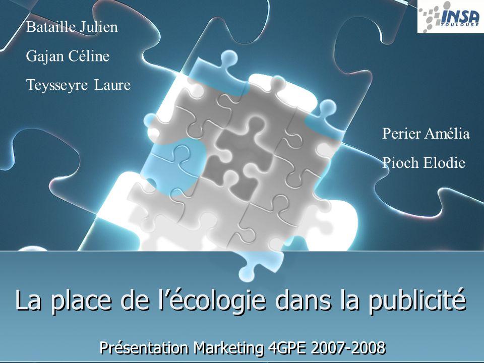 La place de l'écologie dans la publicité