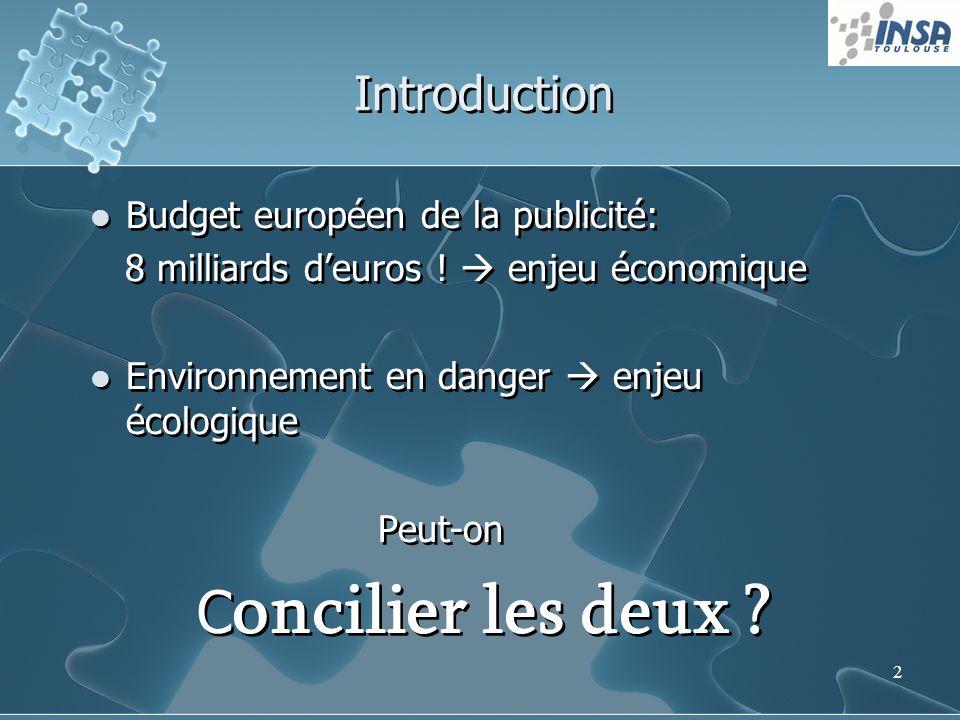 Concilier les deux Introduction Budget européen de la publicité: