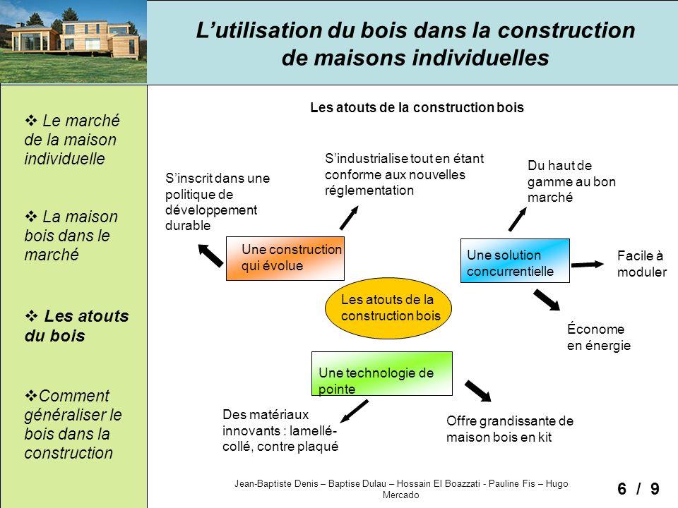 L'utilisation du bois dans la construction de maisons individuelles