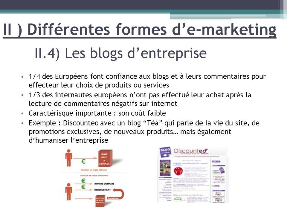 II ) Différentes formes d'e-marketing