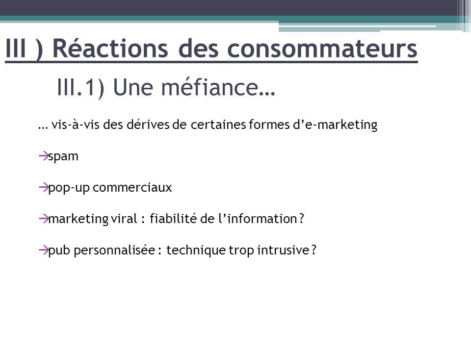 III ) Réactions des consommateurs