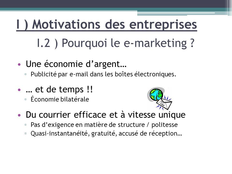 I ) Motivations des entreprises