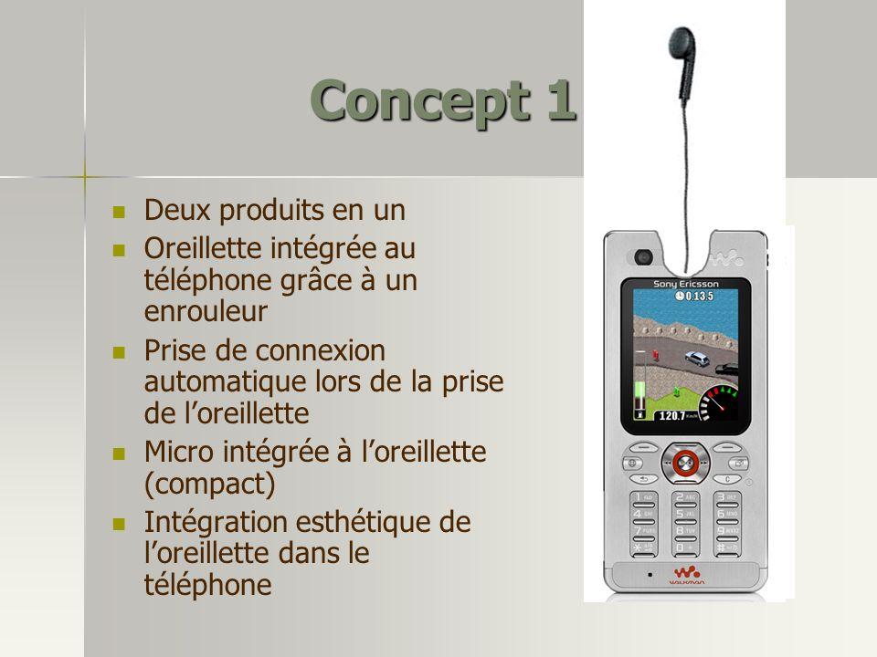 Concept 1 Deux produits en un