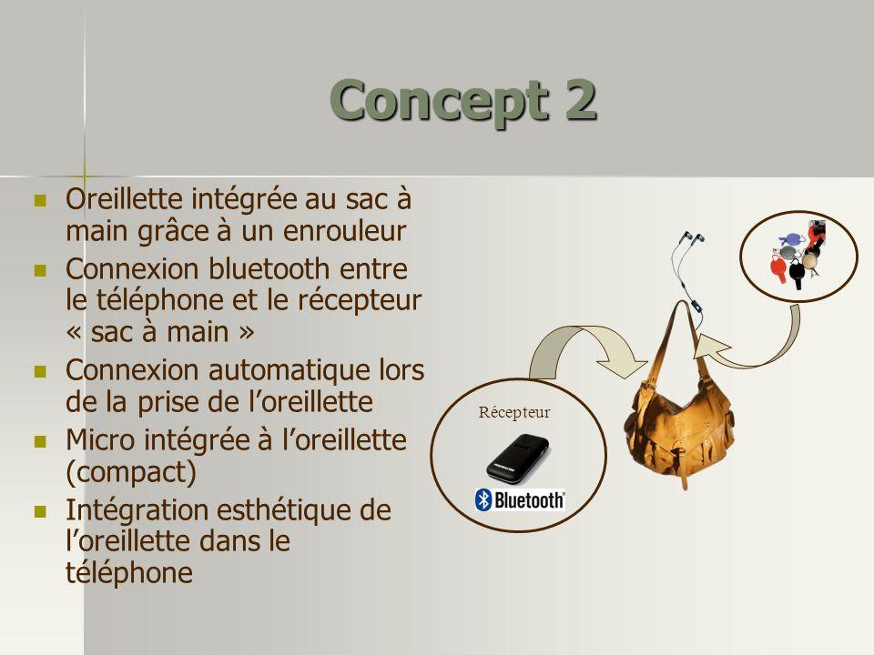 Concept 2 Oreillette intégrée au sac à main grâce à un enrouleur