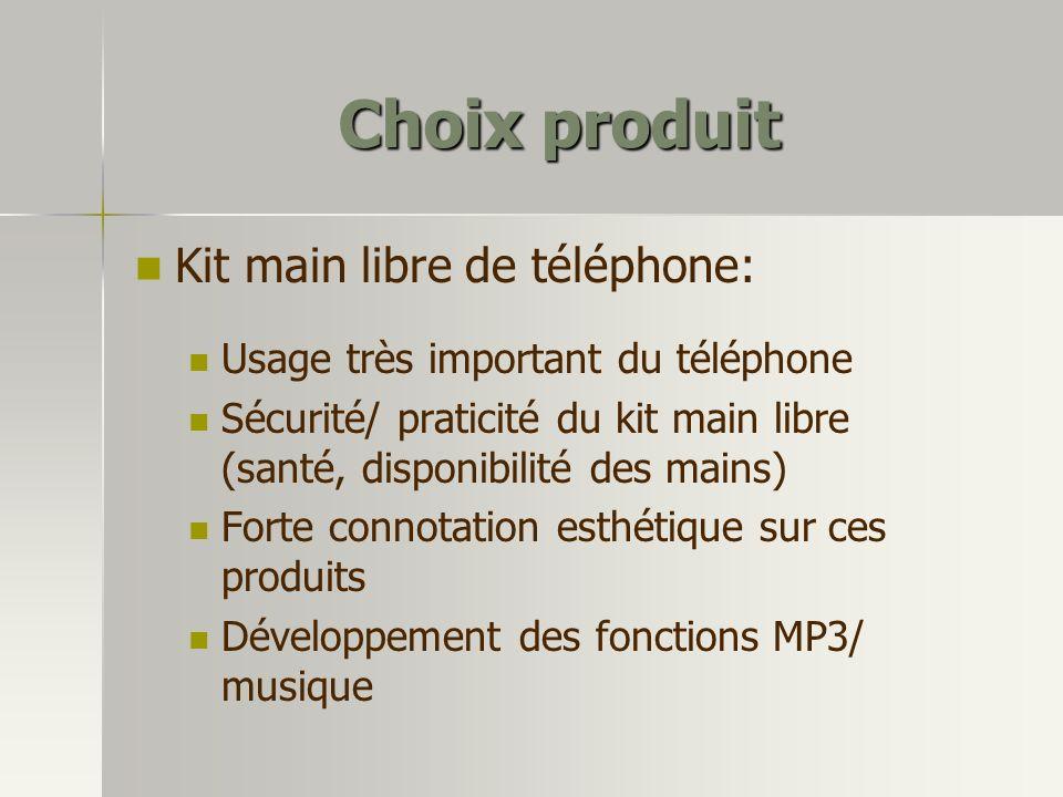 Choix produit Kit main libre de téléphone: