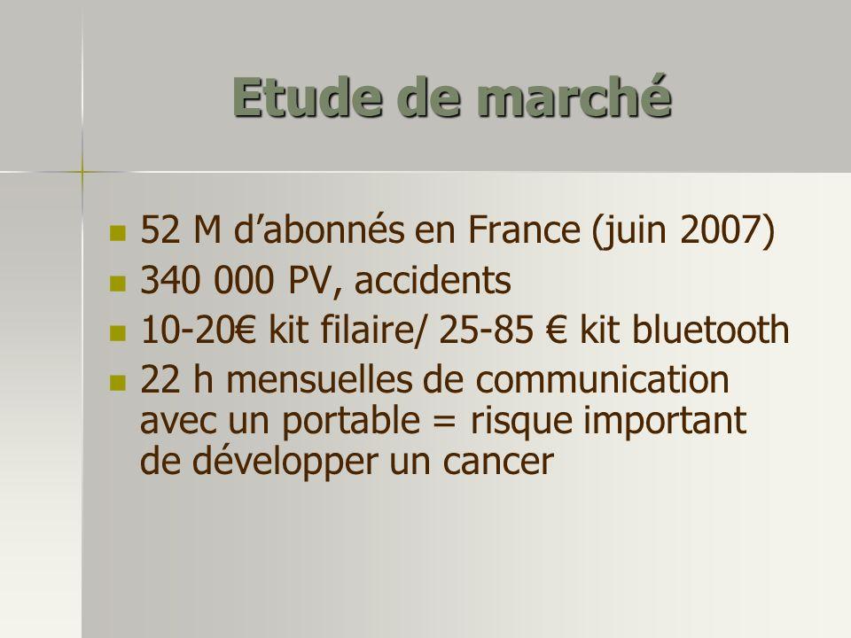 Etude de marché 52 M d'abonnés en France (juin 2007)