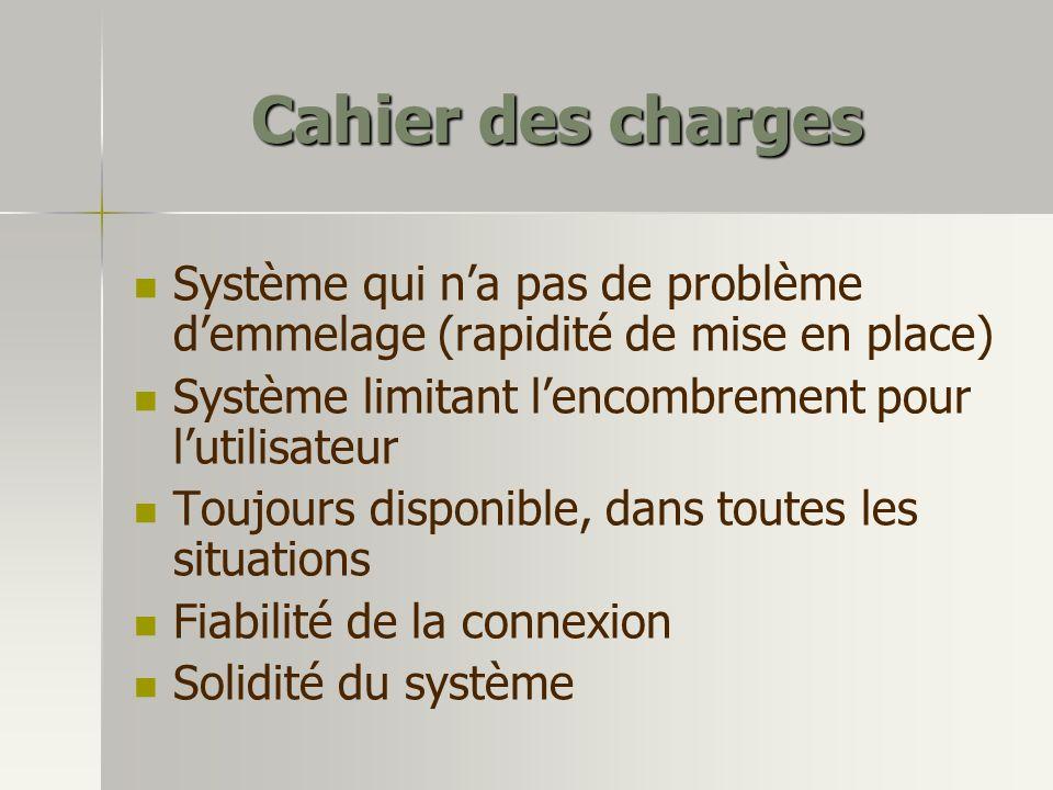 Cahier des charges Système qui n'a pas de problème d'emmelage (rapidité de mise en place) Système limitant l'encombrement pour l'utilisateur.