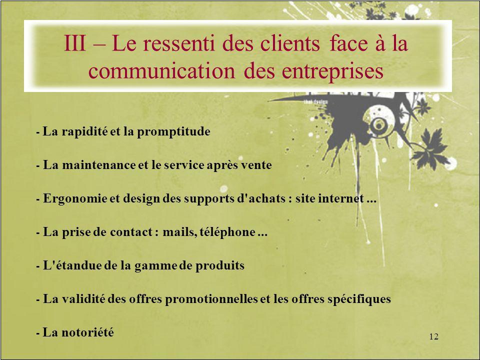 III – Le ressenti des clients face à la communication des entreprises