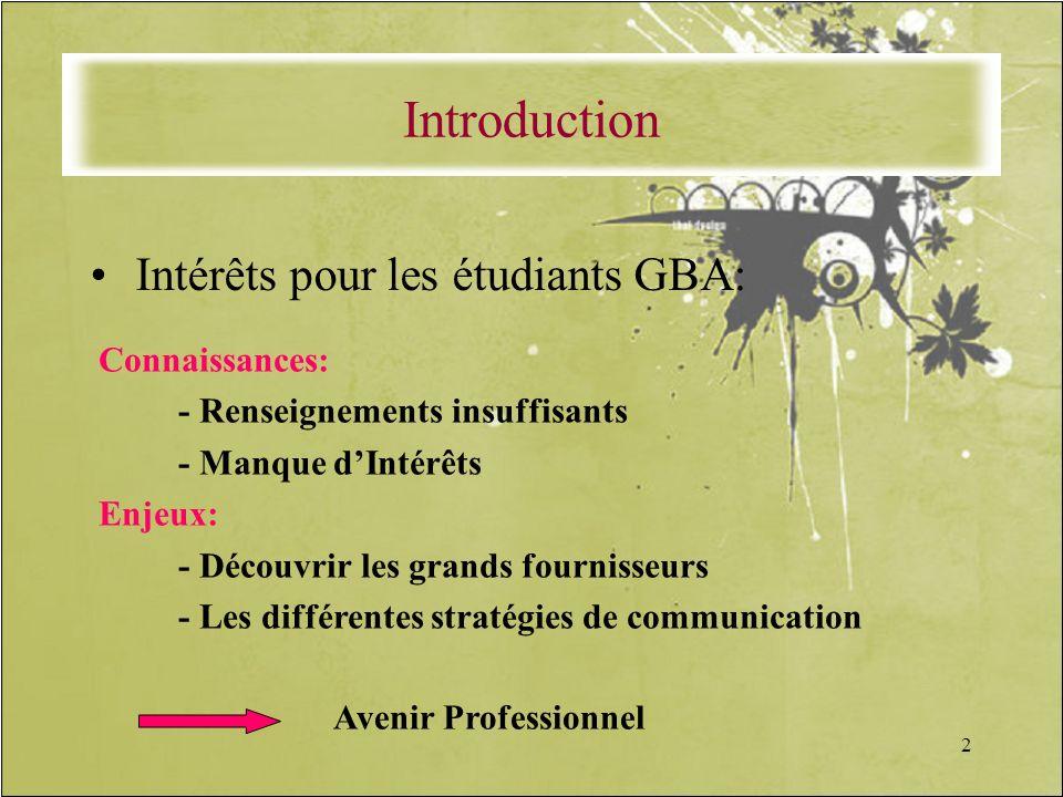 Introduction Intérêts pour les étudiants GBA: Connaissances: