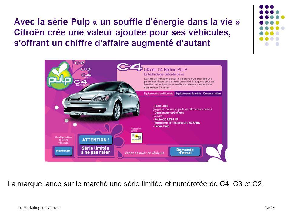 Avec la série Pulp « un souffle d'énergie dans la vie » Citroën crée une valeur ajoutée pour ses véhicules, s offrant un chiffre d affaire augmenté d autant