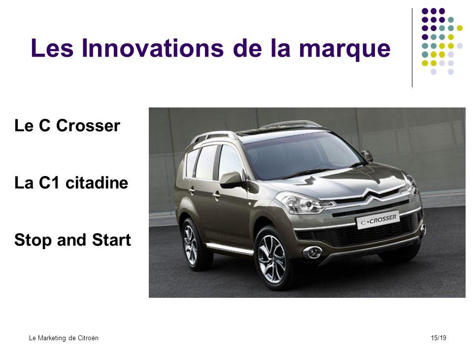 Les Innovations de la marque