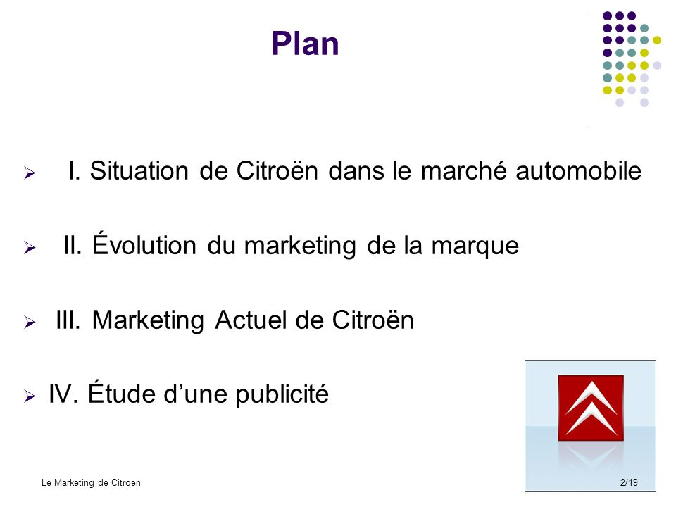 Plan I. Situation de Citroën dans le marché automobile