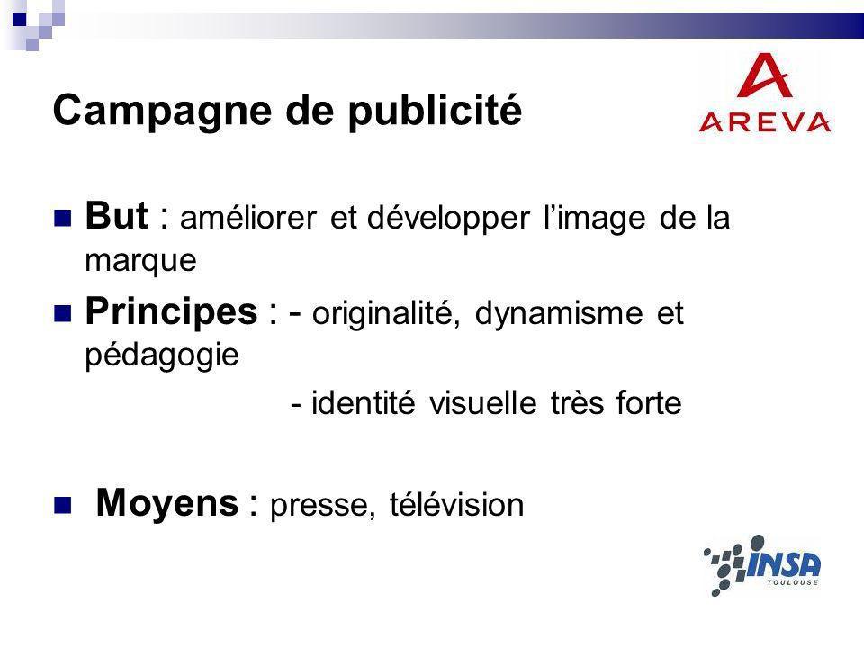 Campagne de publicitéBut : améliorer et développer l'image de la marque. Principes : - originalité, dynamisme et pédagogie.