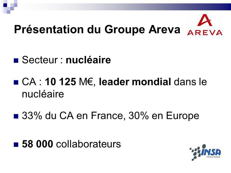Présentation du Groupe Areva