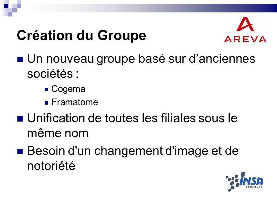 Création du Groupe Un nouveau groupe basé sur d'anciennes sociétés :