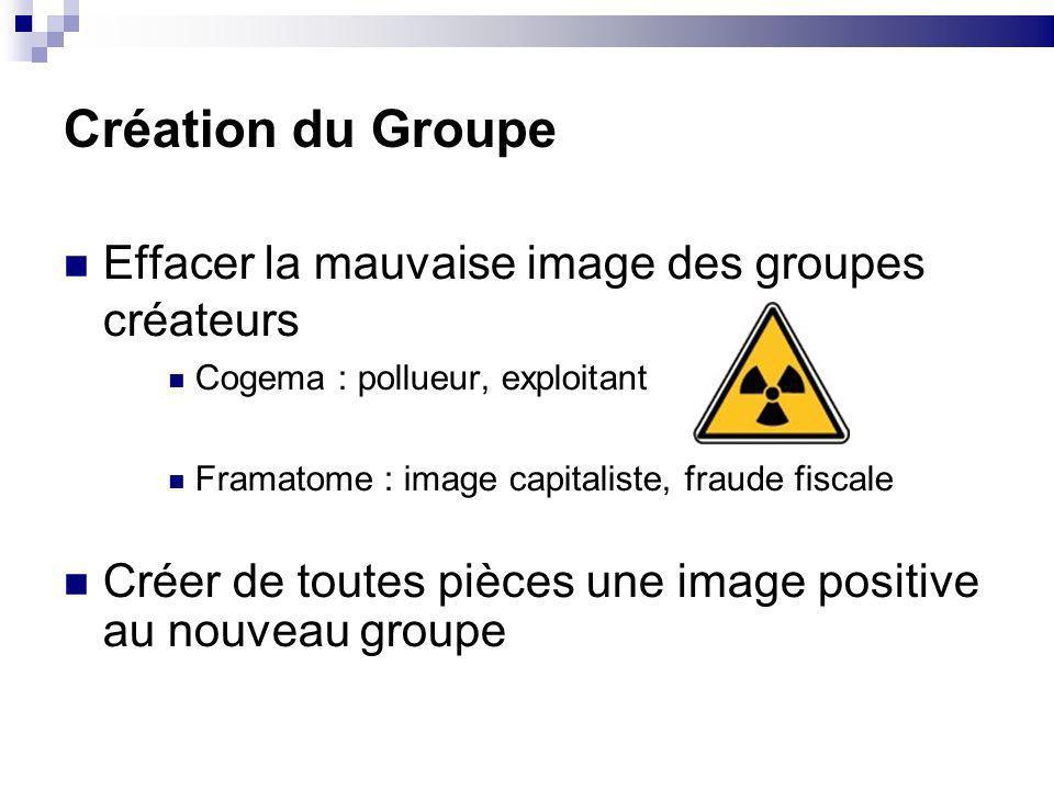 Création du Groupe Effacer la mauvaise image des groupes créateurs