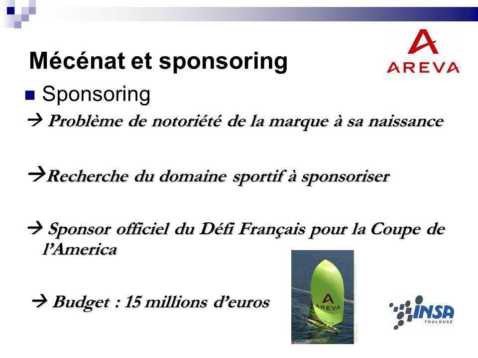 Mécénat et sponsoring Sponsoring