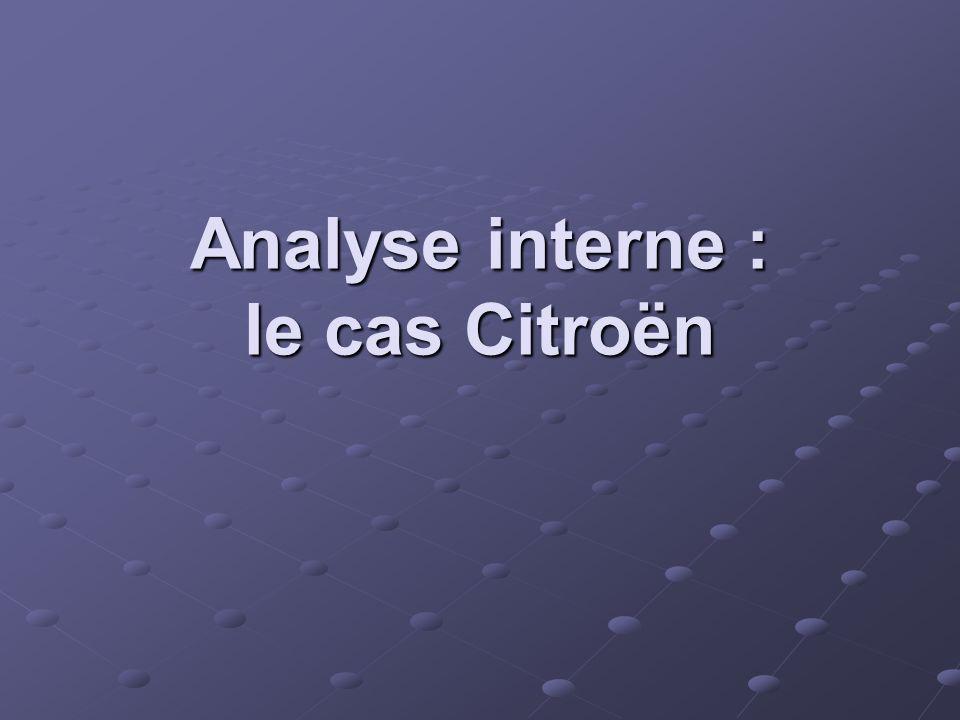Analyse interne : le cas Citroën
