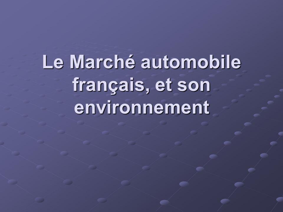 Le Marché automobile français, et son environnement