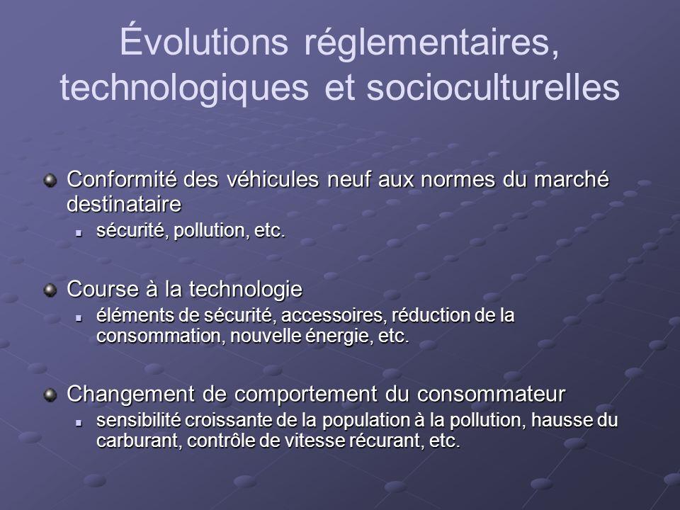 Évolutions réglementaires, technologiques et socioculturelles