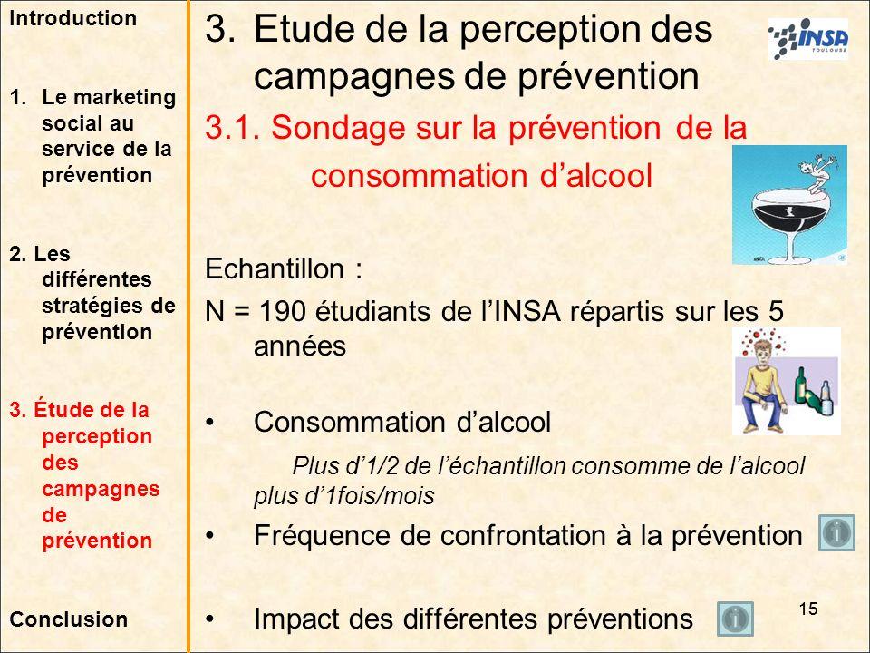 Etude de la perception des campagnes de prévention
