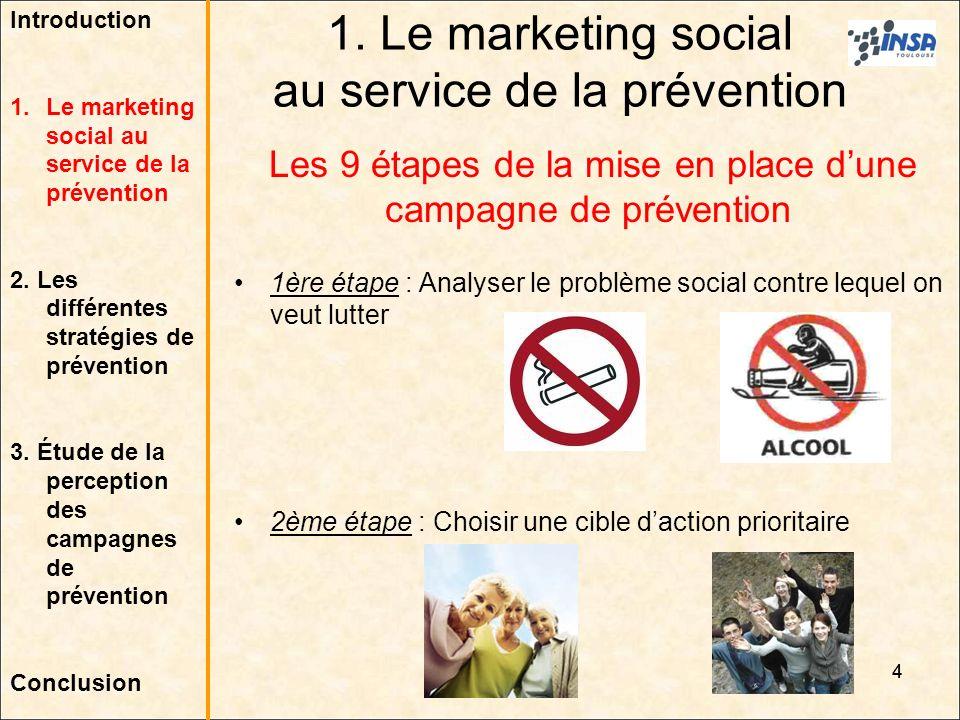 1. Le marketing social au service de la prévention