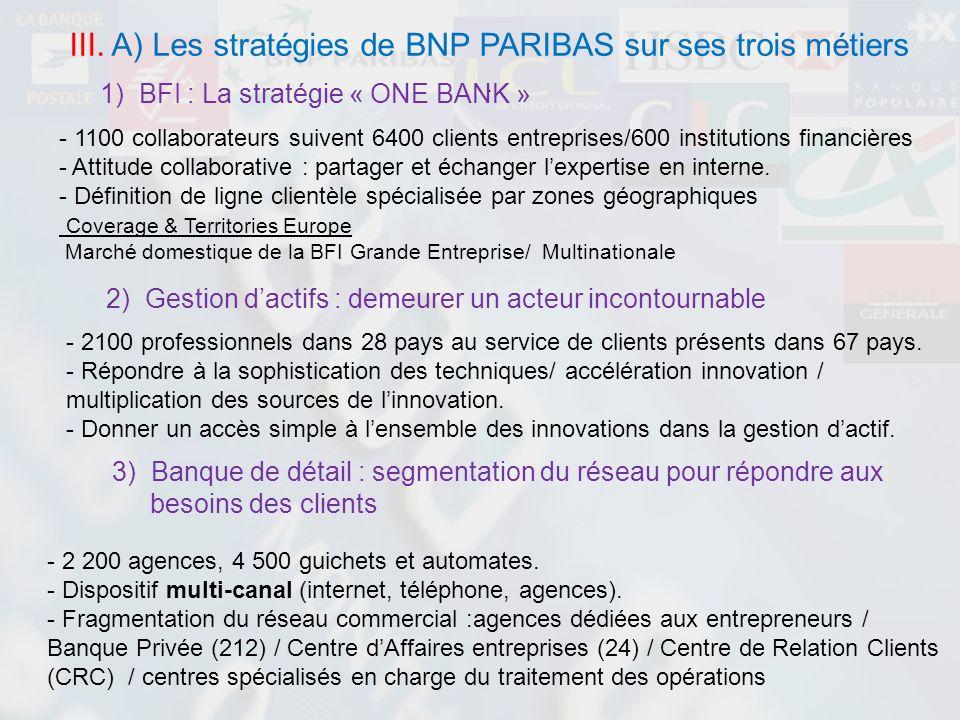 III. A) Les stratégies de BNP PARIBAS sur ses trois métiers