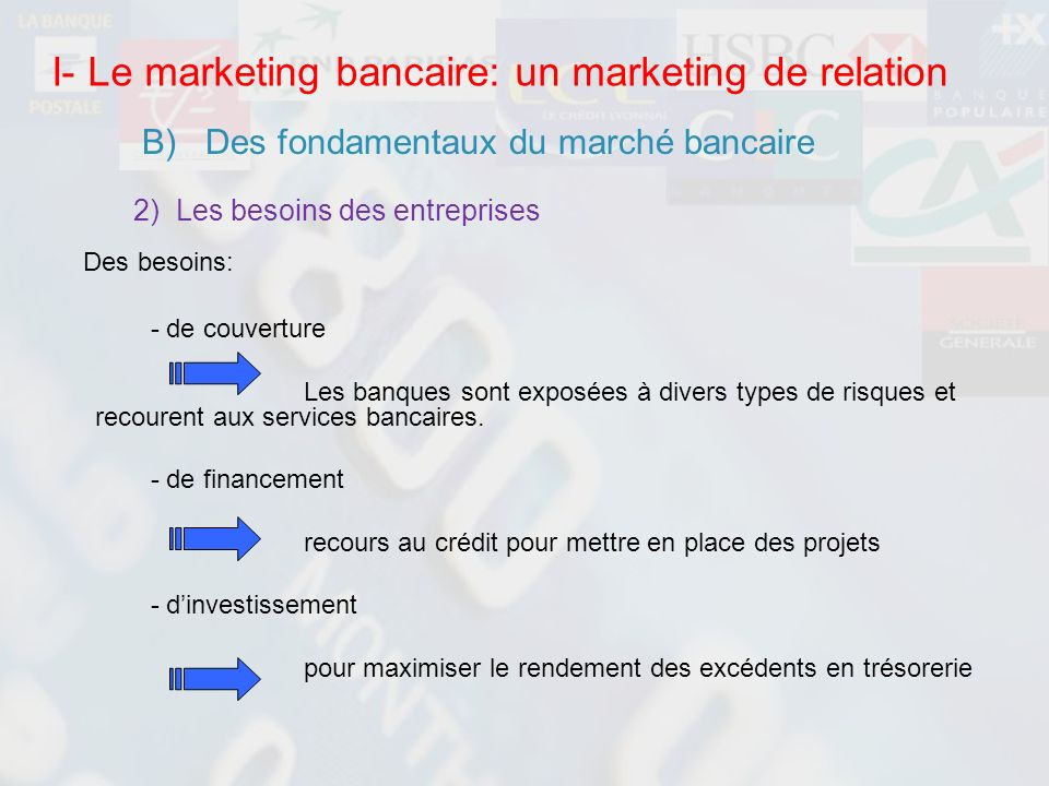 I- Le marketing bancaire: un marketing de relation
