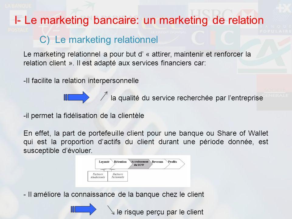 I- Le marketing bancaire: un marketing de relation