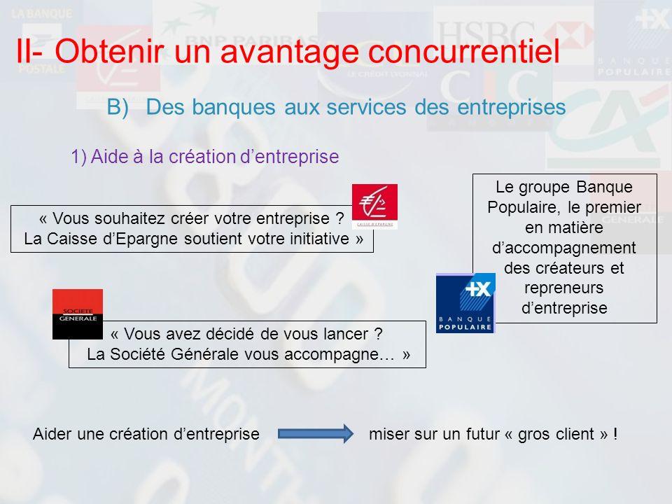 II- Obtenir un avantage concurrentiel