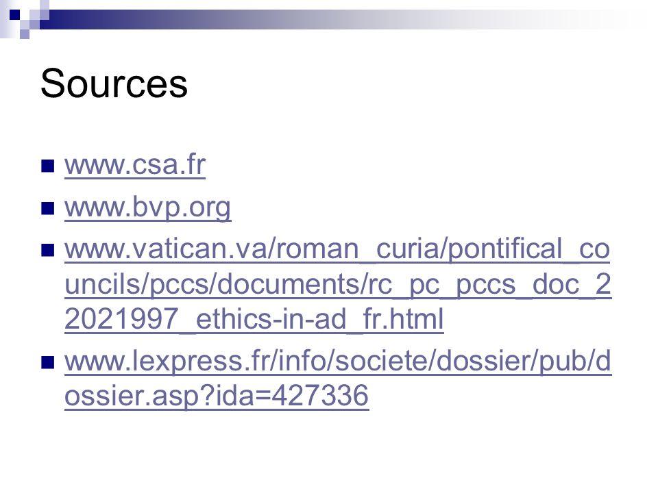 Sources www.csa.fr www.bvp.org